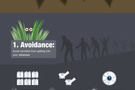 Improve Your Email Campaigns By Removing Zombies From Your Marketing Database Infographic