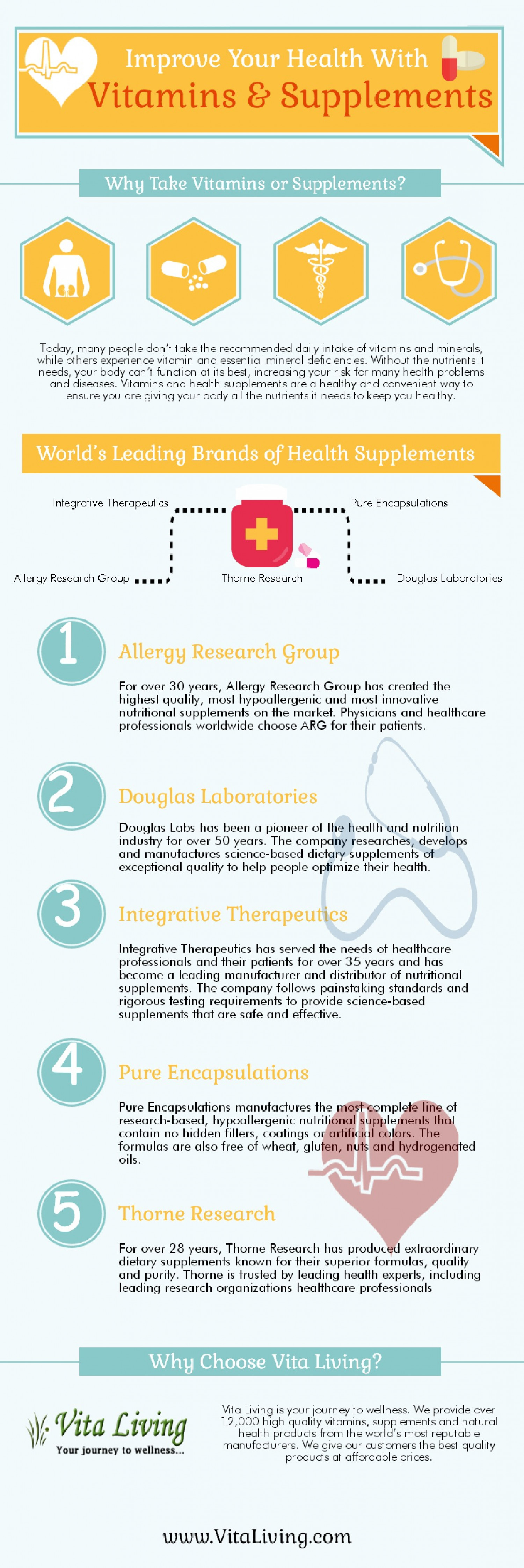 Improve Your Health with Vitamins & Supplements Infographic