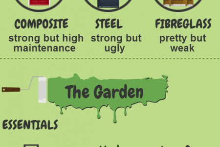 Improve Your Home Exterior  Infographic