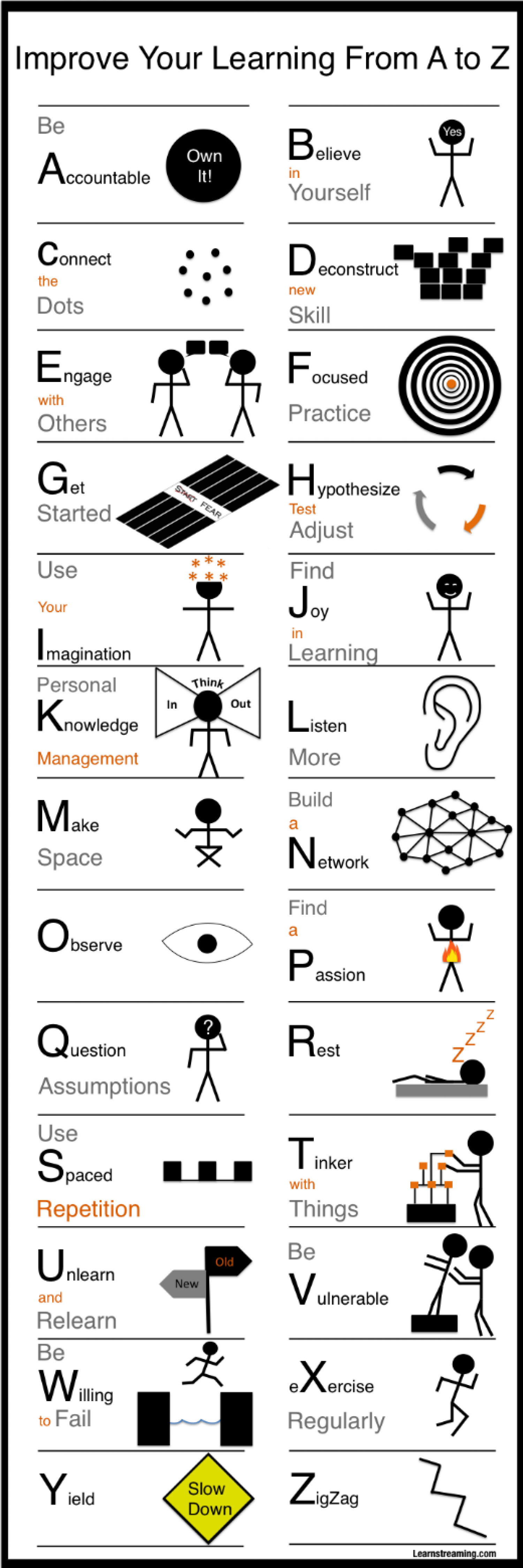 Improve Your Learning From A to Z Infographic