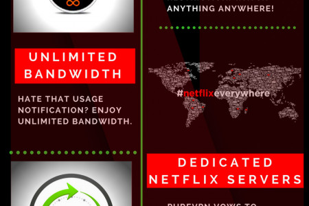 Improve Your Netflix Streaming Experience. Infographic