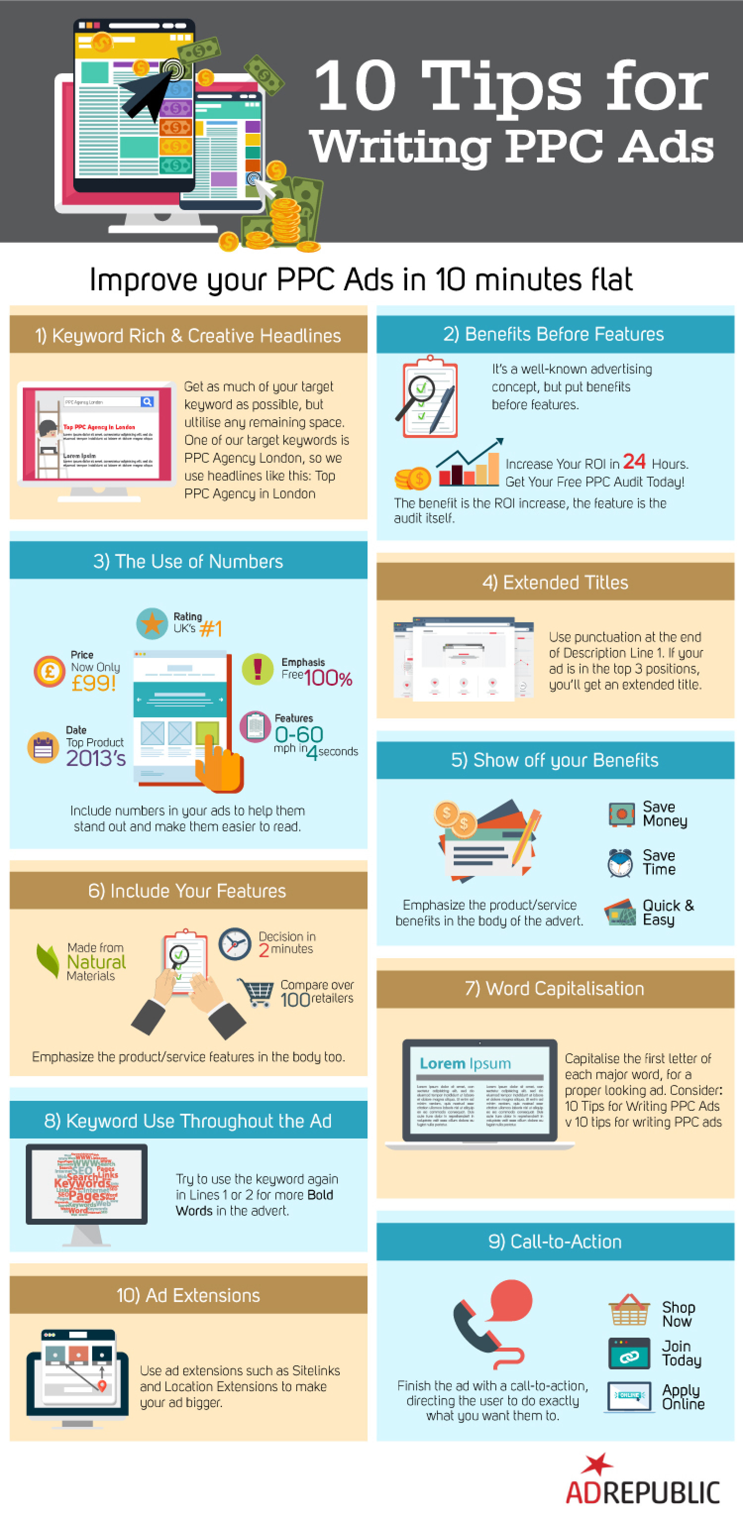 Improve Your Pay Per Click Ads in 10 minutes Flat Infographic