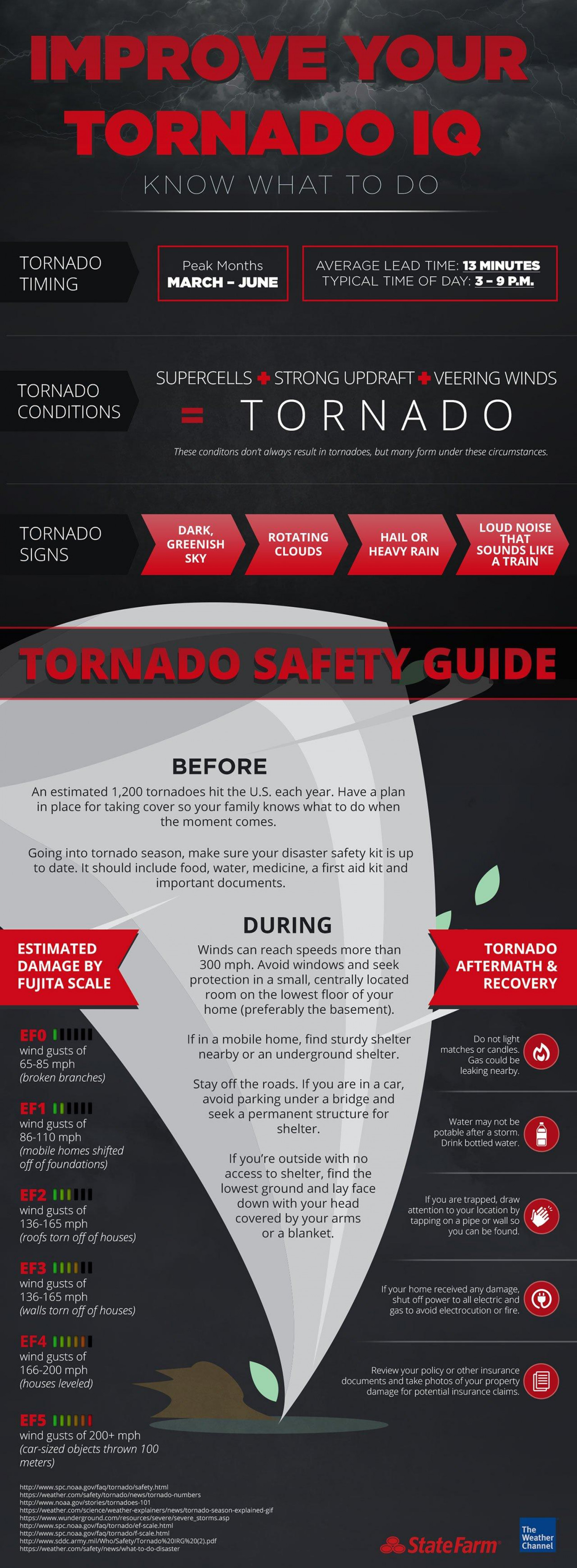 Improve Your Tornado IQ Infographic