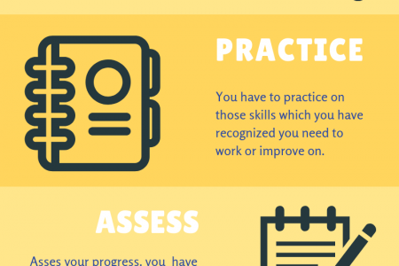 Improve Your Voice Over Skills Infographic