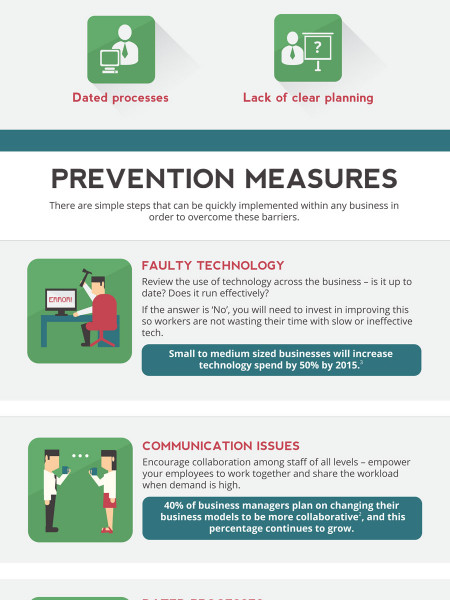 Improving Office Efficiency & Productivity  Infographic