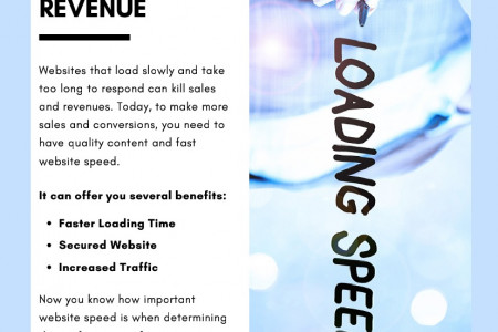 Improving Website Speed to Boost Business Revenue Infographic