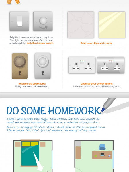 Improving Your Home in 10 Minutes or Less Infographic