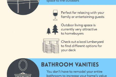 Improving Your Home's Style and Value Infographic