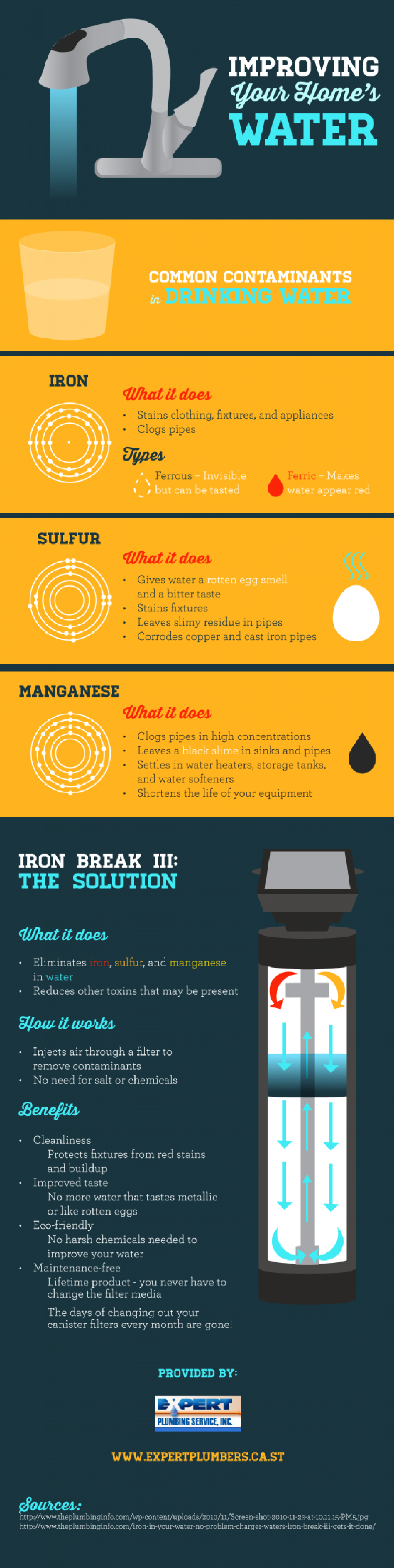 Improving Your Home's Water Infographic