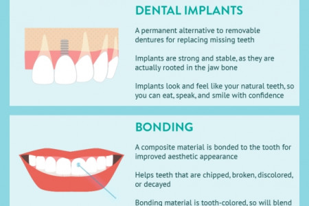 Improving Your Smile with Cosmetic Dentistry  Infographic