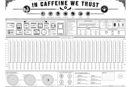 In Caffeine We Trust  Infographic