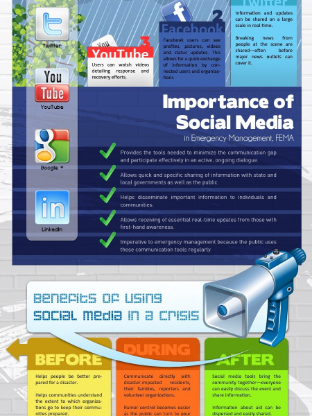 In Case of Emergency, Use Social Media Infographic