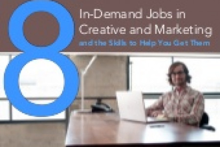 In Demand Jobs in Creative and Marketing Infographic