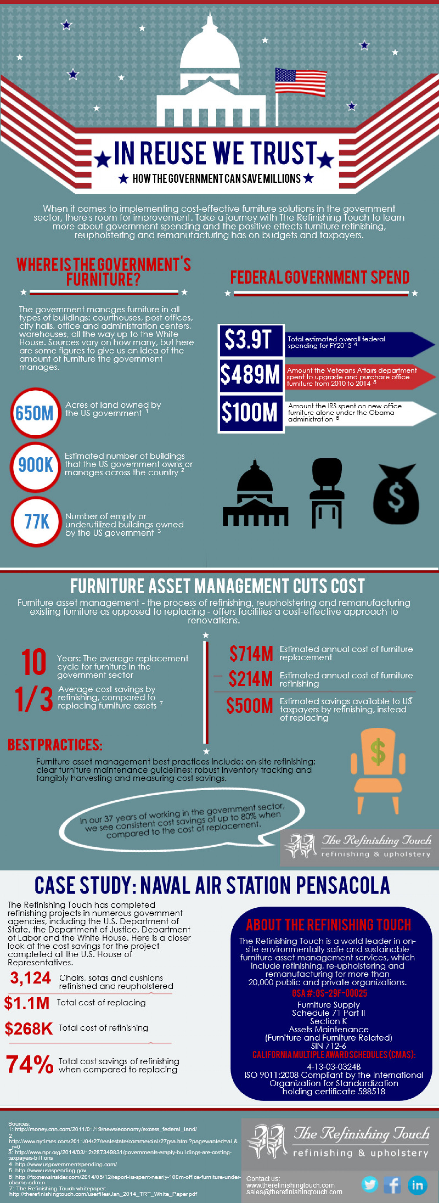 In Reuse We Trust: How The Government Can Save Millions Infographic