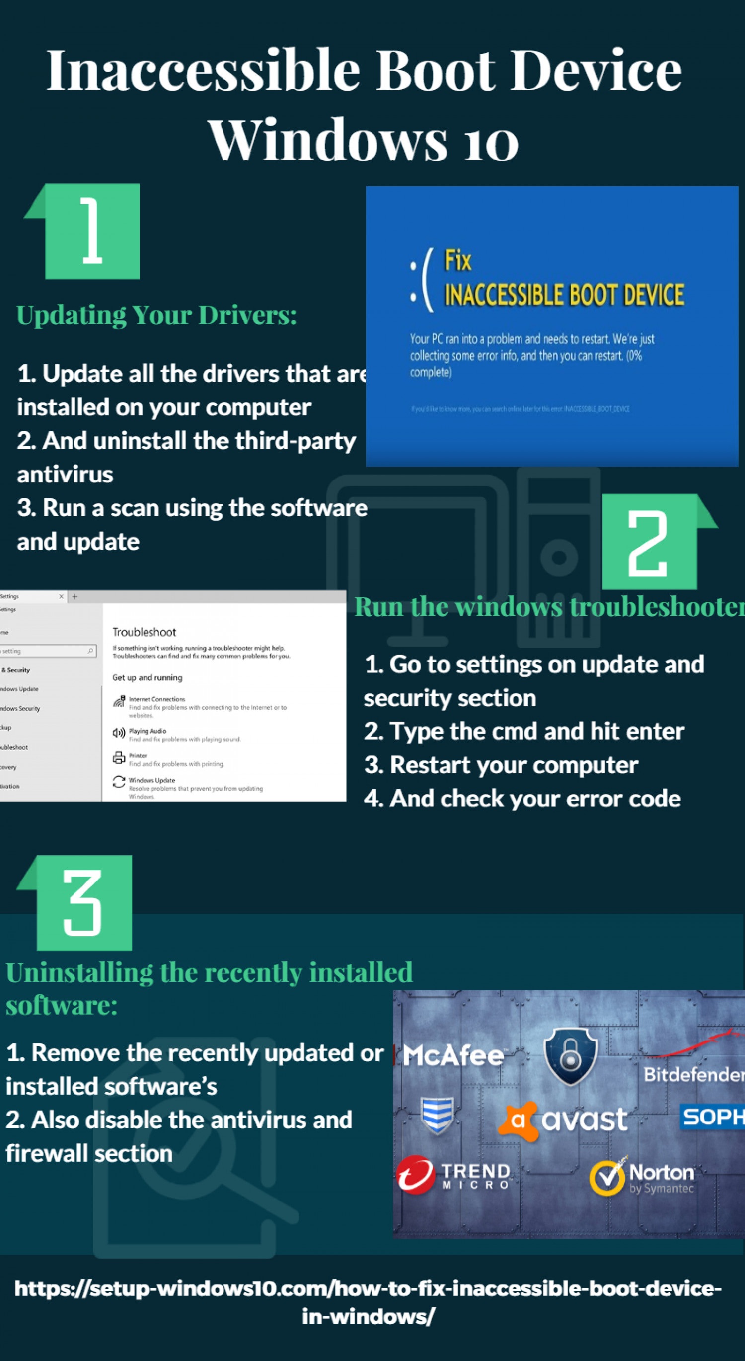 Inaccessible Boot Device In Windows 10 Infographic