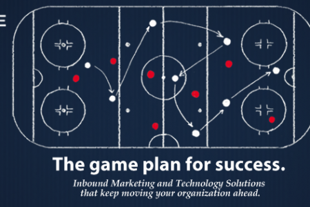 The Game Plan For Success Infographic