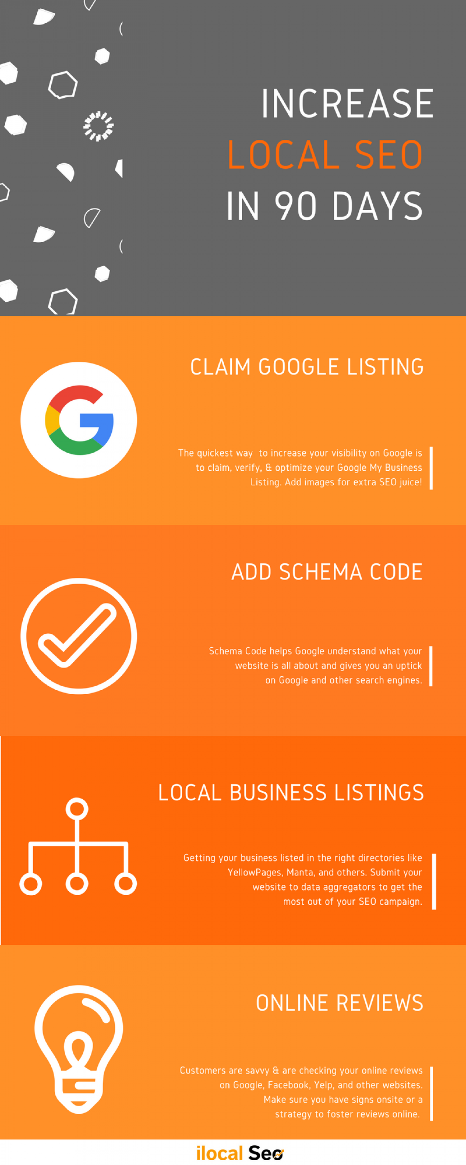 Increase Local SEO Rankings in 90 Days Infographic