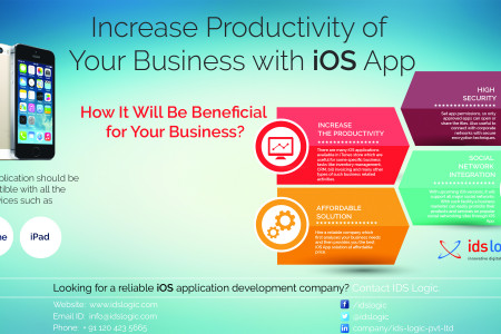 Increase Productivity of Your Business with iOS App Infographic