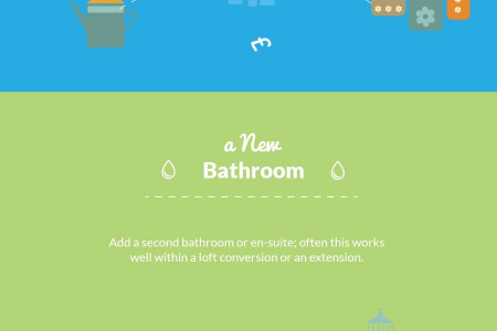Increase The Value Of Your Home Infographic