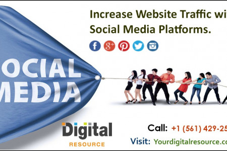 Increase Website Traffic with Social Media Platforms  Infographic