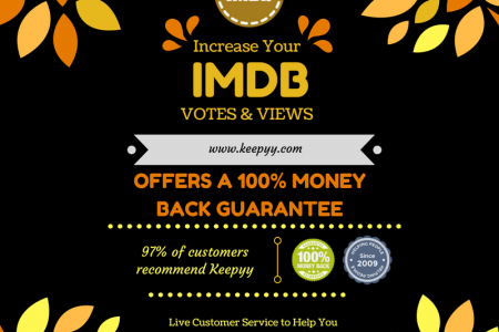 Increase your IMDb Votes and Views Infographic