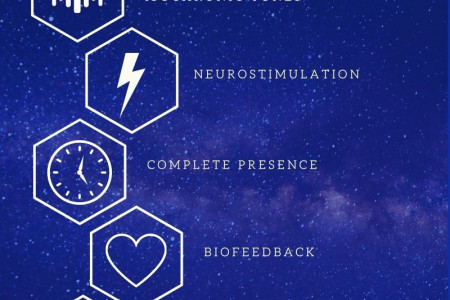 Increasing Levels of Gamma Brain Waves Infographic