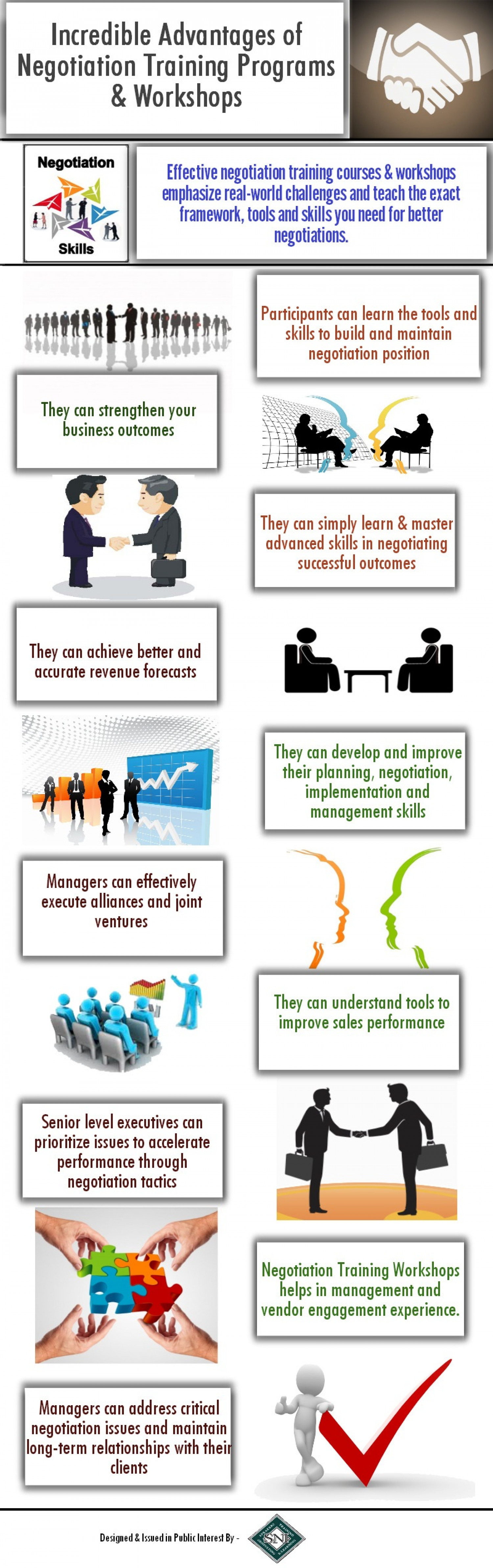 Incredible Advantages of Negotiation Training Programs & Workshops Infographic