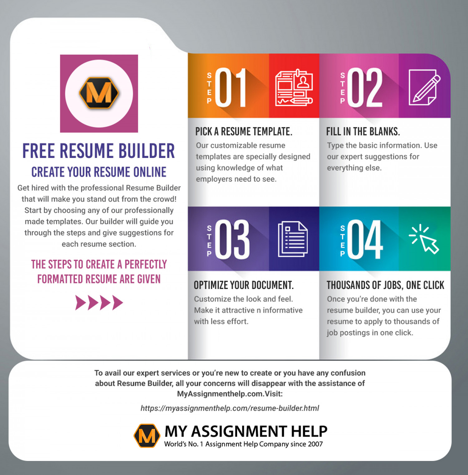 Incredible Features Of Resume Writing Service Online Infographic