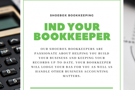 Ind Your Bookkeeper Infographic
