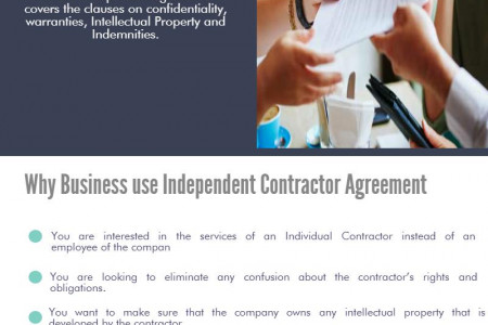 Independent Contractor Agreement- Important Steps of Hiring Infographic