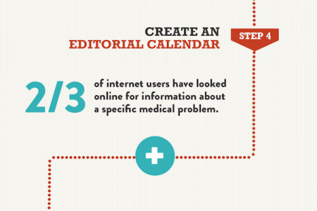 In-Depth Guide to Creating Healthcare Content that Resonates Infographic