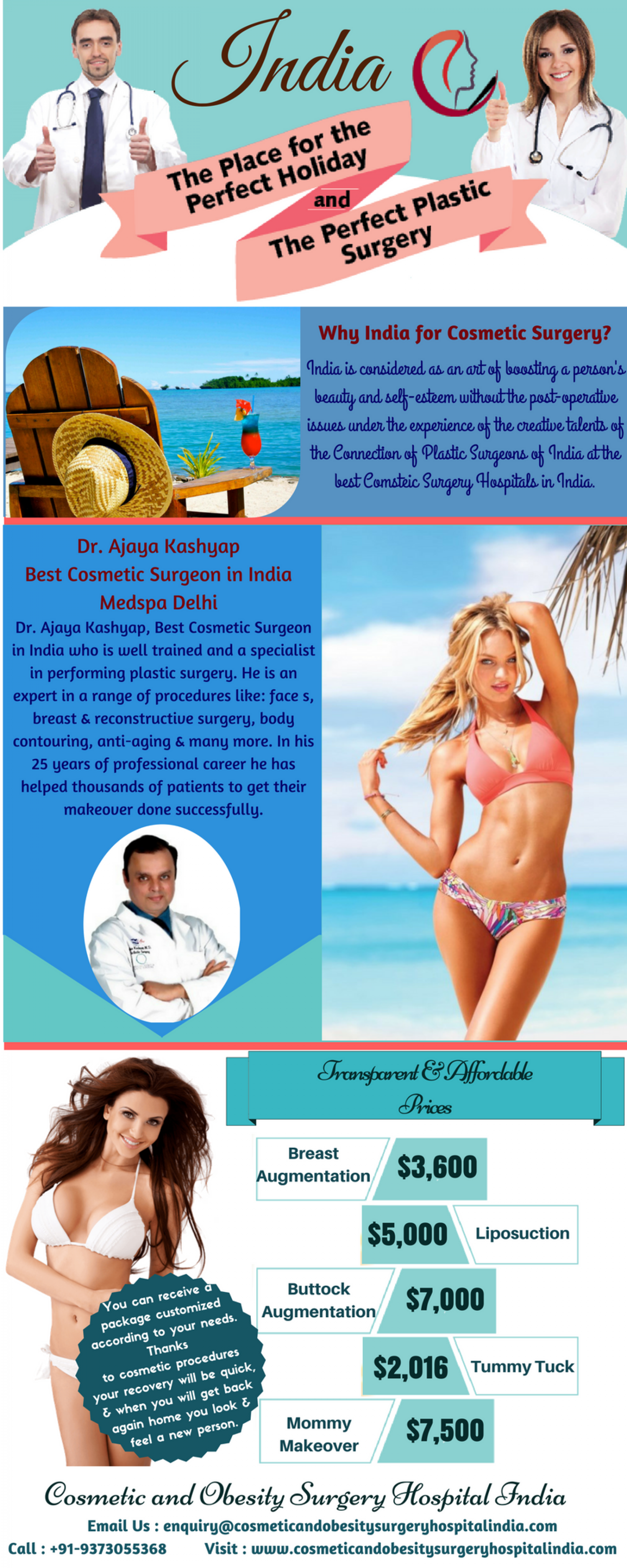 India the Place for Affordable Cosmetic Surgery & Perfect Holidays Infographic
