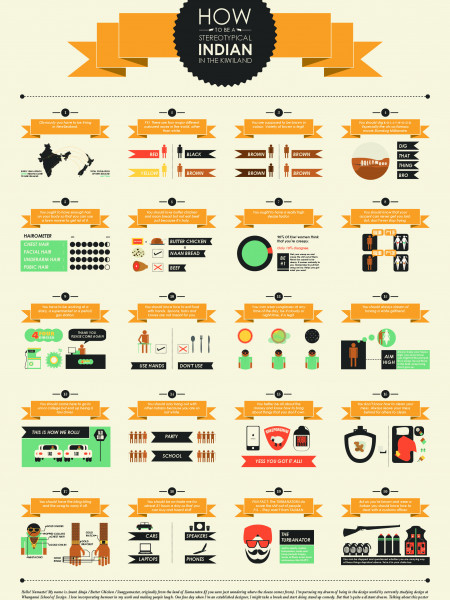 How to Be a Stereotypical Indian Infographic
