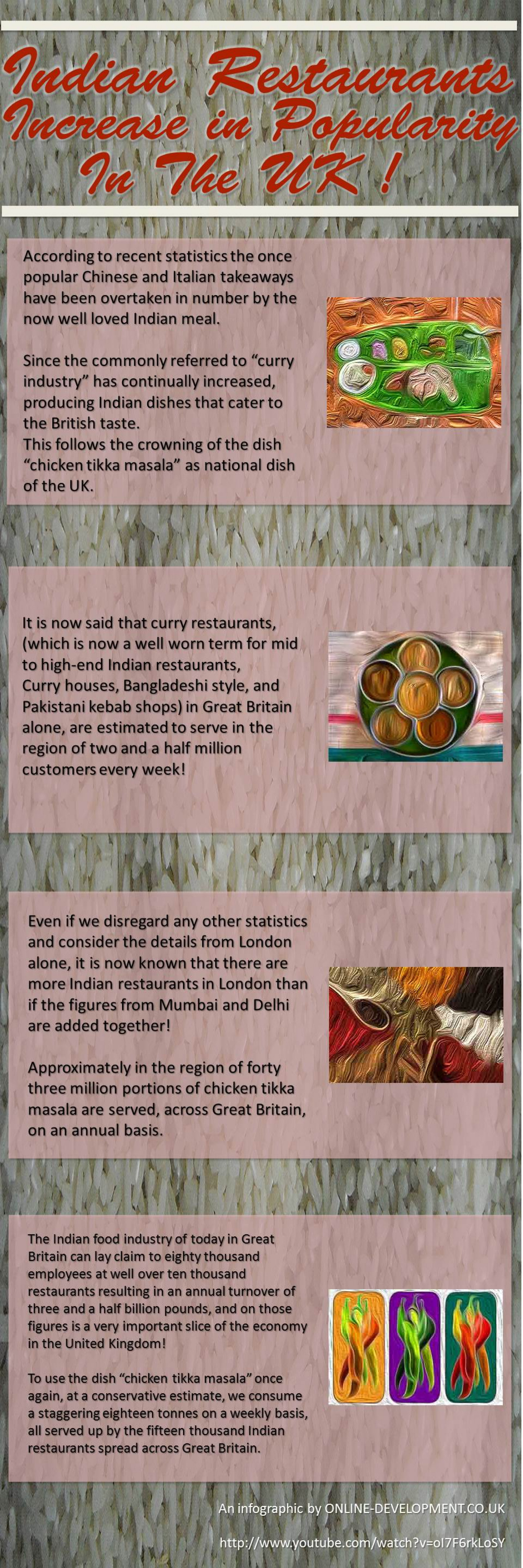 Indian Restaurants in The UK Infographic