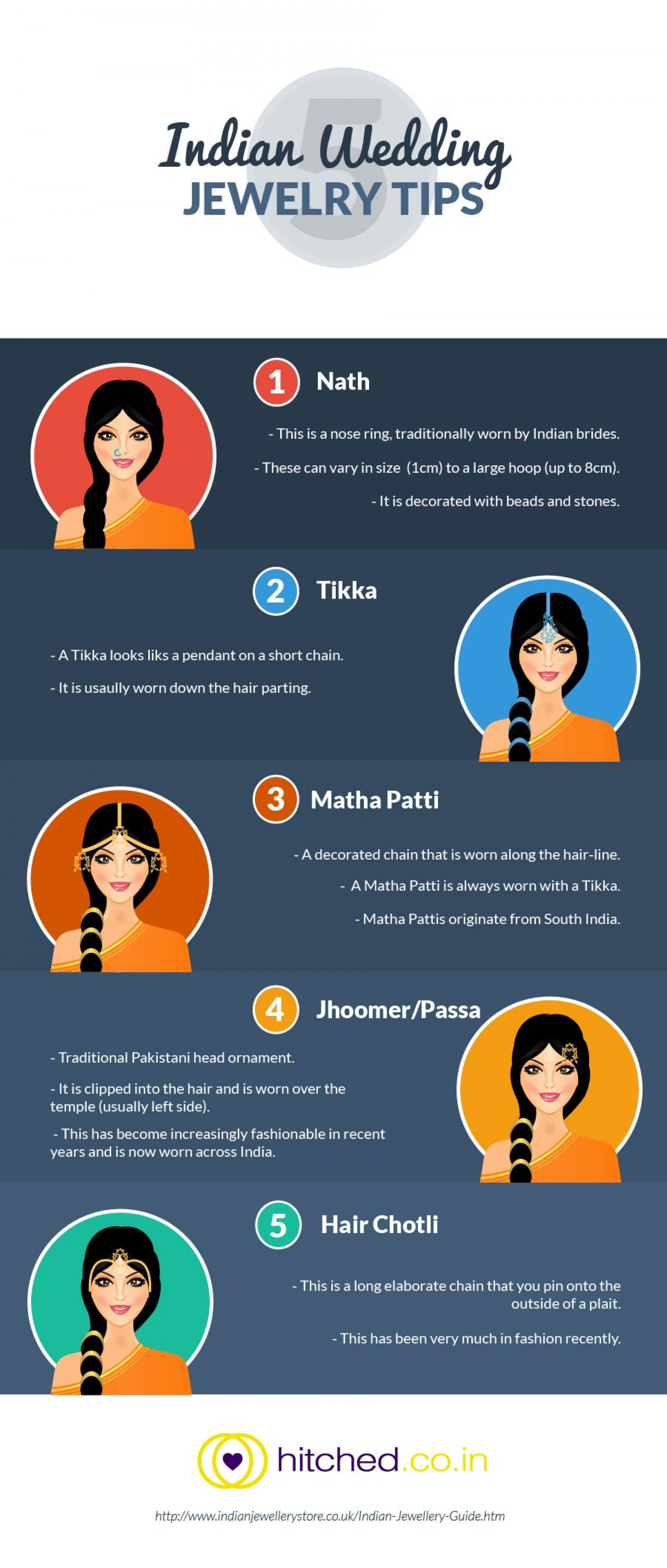 Indian Wedding Jewelry Tips Infographic