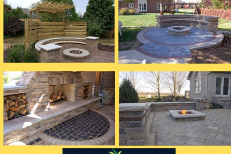 Indianapolis Outdoor Fireplace Infographic