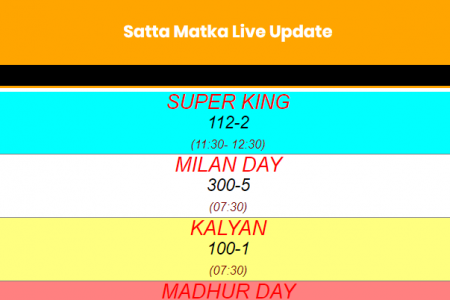 India's Top Satta Matka Live Result Site Infographic