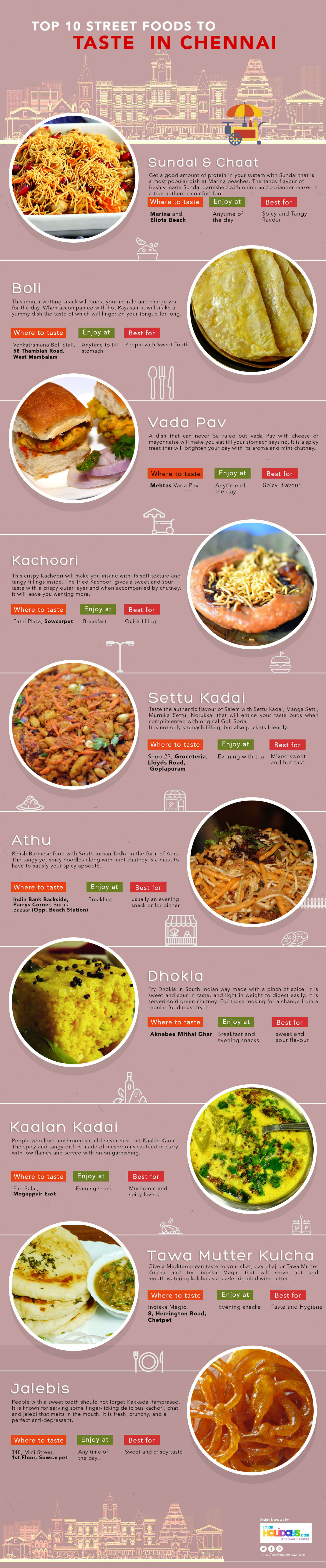Top 10 Street Foods to Taste in Chennai  Infographic