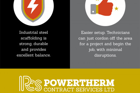 Industrial Scaffolding vs Rope Access Infographic