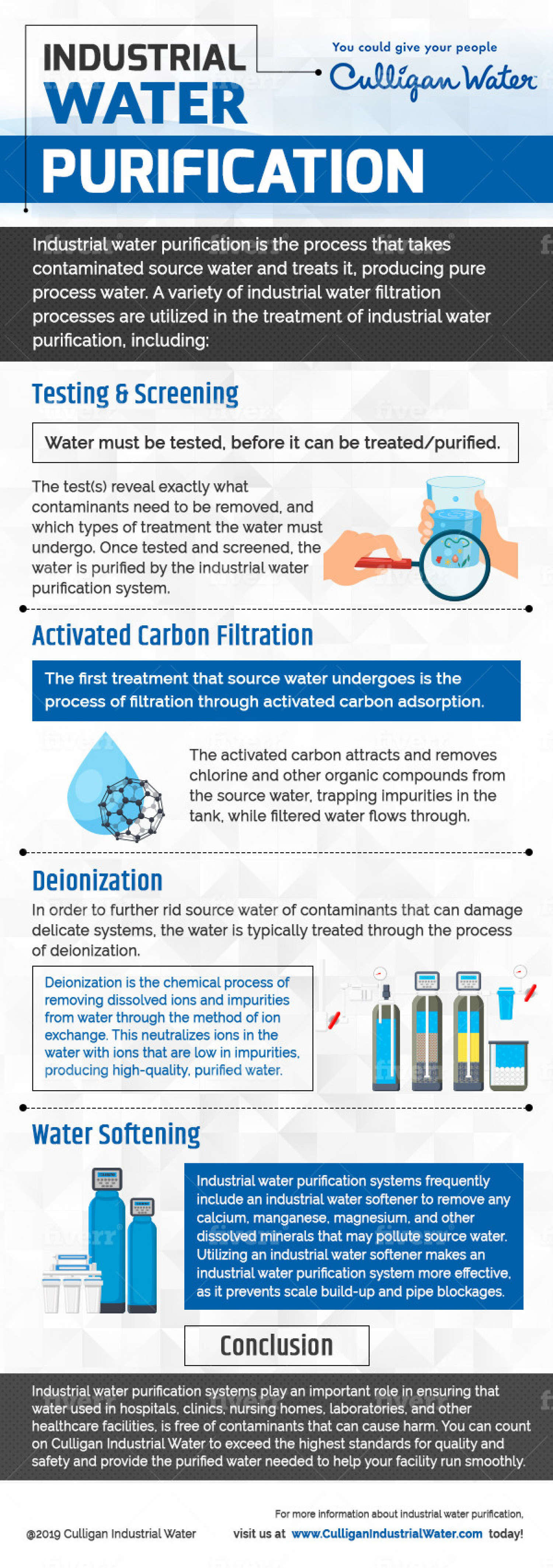 Industrial Water Purification Infographic
