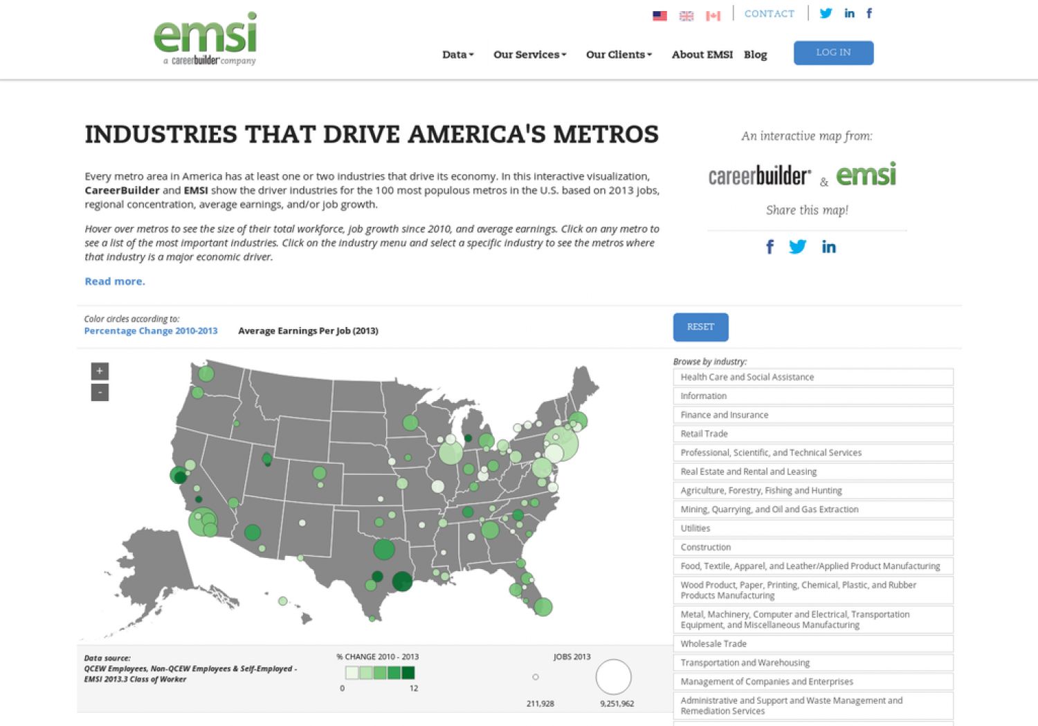 Industries that drive America's metros Infographic