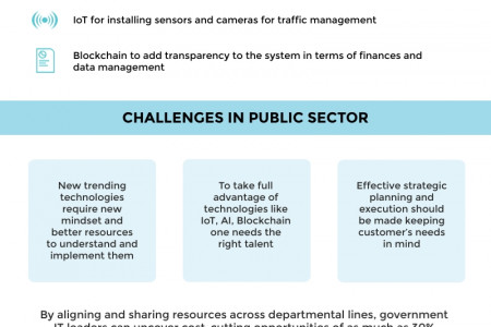 Influence of Emerging Technologies in Public Sector Infographic