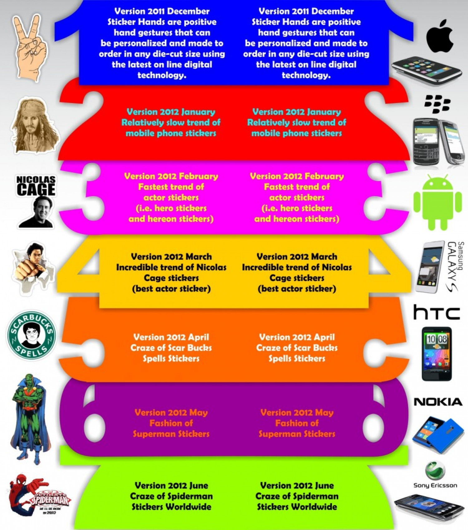 Info Graphic PrintingRay! A Rapid Sticker Printing Trend From Now To Onwards Infographic