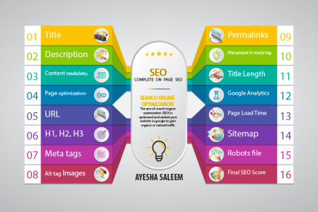 Info graphic Search engine optimization Infographic