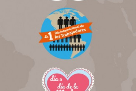 Infografía sobre el mes de Mayo /  Infographic of the month of May Infographic