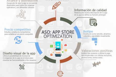 Infografía sobre las 8 claves de marketing ASO para tu app Infographic