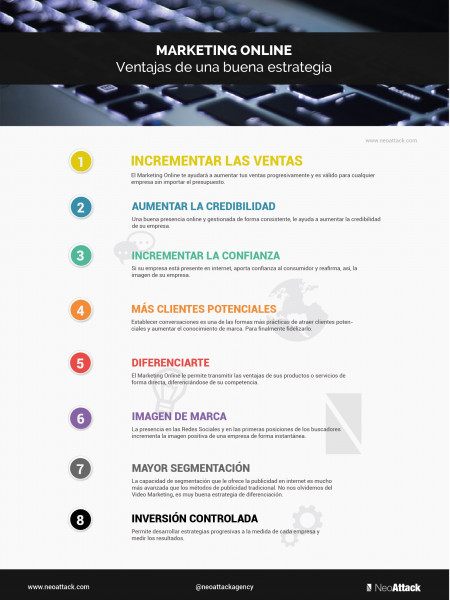 Infografia: Ventajas del Marketing Online Infographic