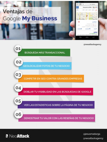 Infografia: Ventajas Google my Business (SEO Local) Infographic