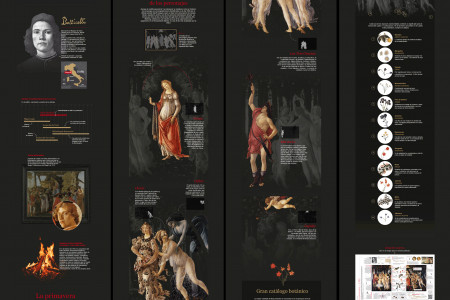 Digital Infographic / Analysis of the painting