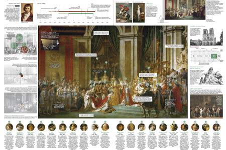 Infographic / Analysis of the painting